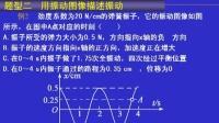 0017.高三物理贾战利 第2讲 简谐运动高考题型分析