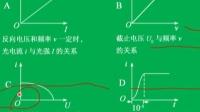 0052.高三物理贾战利 第40讲 量子论初步高考题型分析