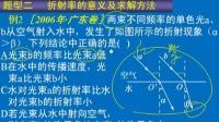 0047.高三物理贾战利 第35讲 几何光学高考题型分析