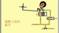 机械超速危机遮断系统