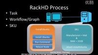 深入浅出EMC开源项目RackHD