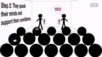 U.S. Elections- Caucuses Explained