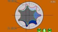 内啮合摆线齿轮泵图3[1].11工作原理动画