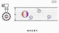 漩涡流量计工作原理动画