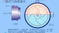 湿式气体流量计工作原理动画