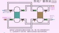 焦化厂蓄热室工作原理动画