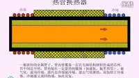 热管换热器工作原理动画