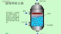 湍球塔除尘器工作原理动画