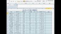 [计算机二级MS office系列]Excel视频解析  第四发 SUV销量通统计题