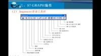 第26讲 S7 GRAPH的编程与应用