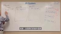 PI 的基础知识 - PI System 示意图