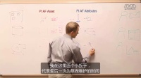 PI 的基础知识 - 什么是 PI 资产、PI 属性和 PI Tag?