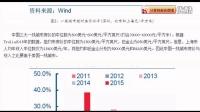 中国版次贷危机(不作不死2)