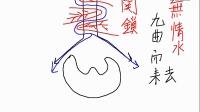 阴宅地理 风水职业课程 (20)