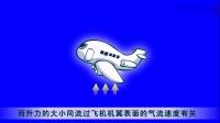 玖扬童画《十万个为什么—飞机为什么要迎风起落》(早教动画)