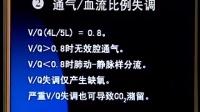 中国医科大学 内科学04(免费版)