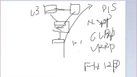 CCIE#15101主讲Cisco Catalyst VSS架构详解视频(1)