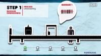 Datalogic得利捷T&L-机场端到端整体解决方案