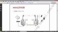 03-WLAN拓扑结构_转
