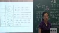 数学高中选修1_1充分条件与必要条件_4D3B