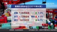 【外贸资讯】我国外贸进出口4月数据