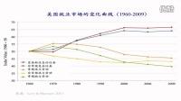 解析德国工业 4.0 和中国制造 2025—孟立秋