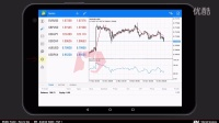 XM.COM - Mobile Trader - How to use the MT4 Android Pad Application (Part 1)