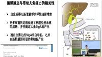FBIF2016 Susan Jin,Dupont Probiotic in Child Nutrition Application
