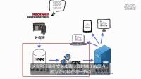 OPCInt 01 -  PI Interface for OPC DA 的工作原理、架构和设置步骤