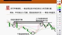 K线宝典第一讲 K线分析基础知识 K线十字星分析 现货白银原油铜投资 炒股技术分析