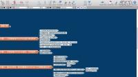 《WEB UI(网页界面设计)基础+进阶》01_深入认识WUI