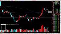 宋磊5分钟学炒股(二十)放量滞涨卖股票