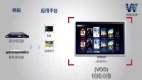 OTT宣传视频-伟乐科技(Wellav)