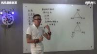 北京托尼盖教育高级课程价值百万的思想课程3(用爱心做事业)(完整版)(鑫米主讲)