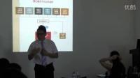 NLP金融企業微信營銷