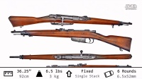 Small Arms of WWI Primer 031- Italian Carcano Carbines