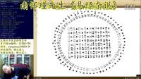 2016-09-05南怀瑾易经杂说03