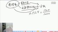 大一新生高等数学启蒙课1,2016-9-9数学老师不上课难受直播视频