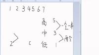 作曲编曲一点通(3)——和弦的构成