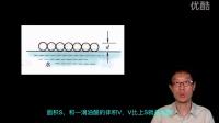高中物理选修3-3 1 物质是由分子组成的