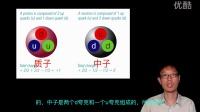 高中物理选修3-5 26 基本粒子