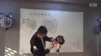 北京托尼盖教育原创经典圆形BOB鲍勃剪发2(重要BOB系列)鑫米主讲