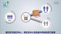 昊睿传媒★城商行 个人投资平台 金融动画 理财产品flash动画创意动画