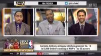 麦迪最新的ESPN节目谈论Super team