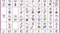 一分钟读日语50音图