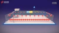 量子反常霍尔效应 来看看电子的奇特现象