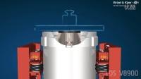 【BK声学与振动】LDS V8900振动台—感应式对中系统