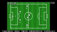 足球教学丨七人制四种边路进攻套路