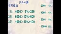 无限极中国奖金制度运作方法刘莉教你轻松做市场_自定义转码_640x480