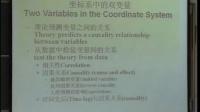 04清华大学钱颖一教授经济学原理